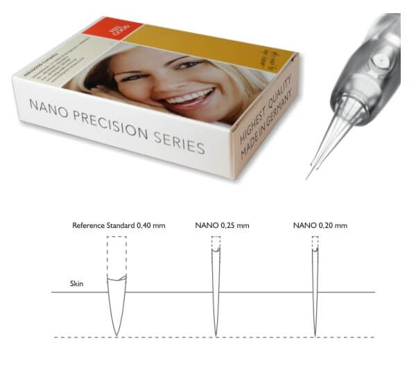 "Hygienemodule ""Nano Brows"""