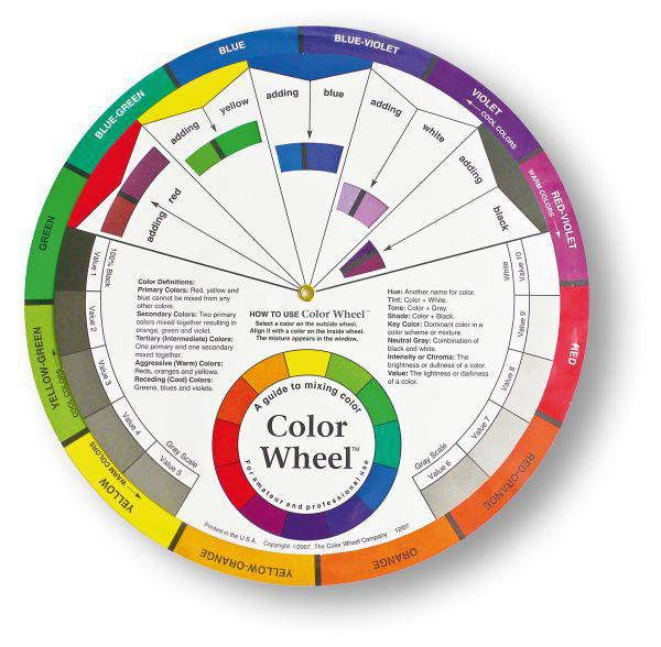 Farbkreis Color-Wheel